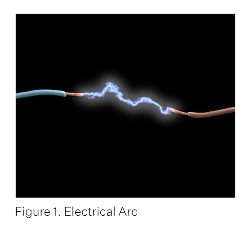Arc-Fault Circuit Interrupters (AFCIs) on