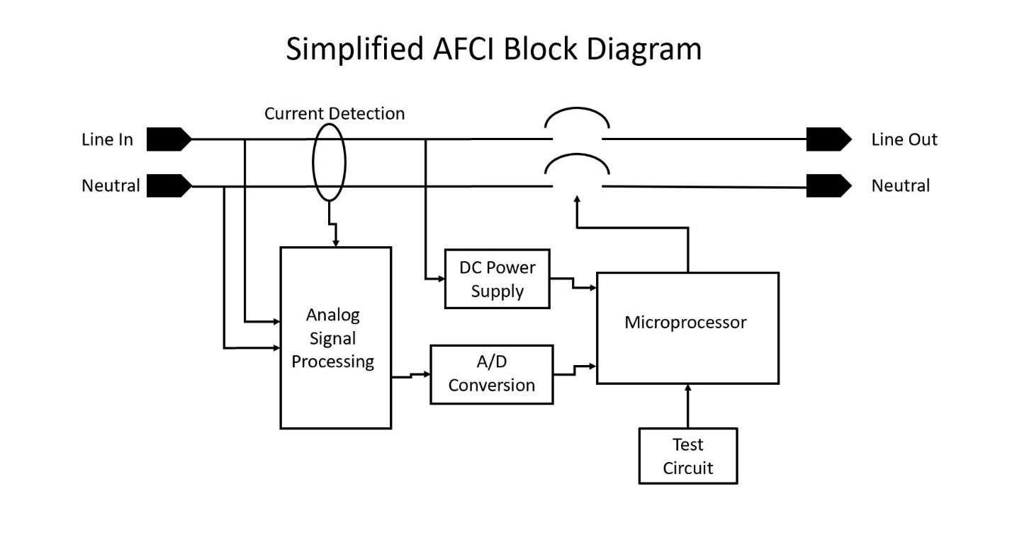 JHB%20Simplified%20AFCI%20Block%20Diagram Arc Fault Circuit Breaher Wiring Illustration on