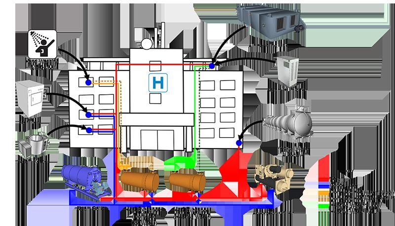 Piping Diagram Steam Boiler