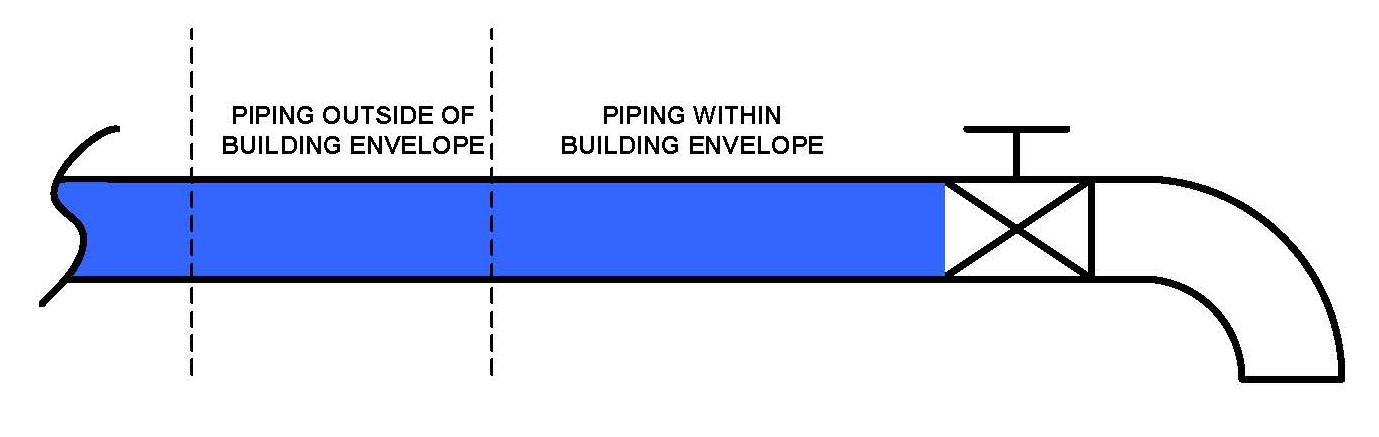 Visio - Figure 1