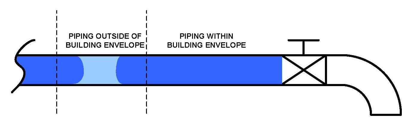 Visio - Figure 2