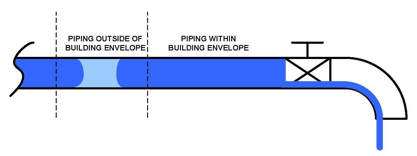 Visio - Figure 3