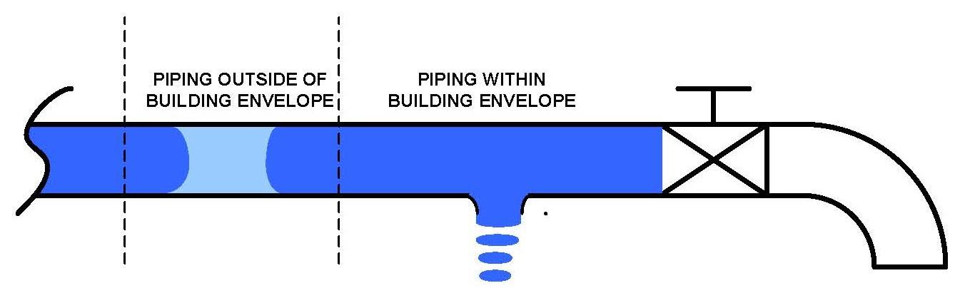 Visio - Figure 4