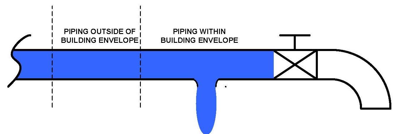Visio - Figure 5
